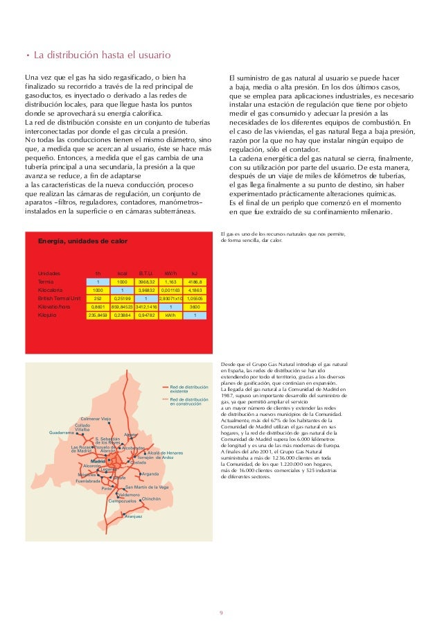 • La distribución hasta el usuarioUna vez que el gas ha sido regasificado, o bien ha                                 El su...