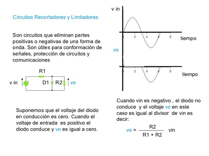 Circuitos Recortadores y Limitadores Son circuitos que eliminan partes positivas o negativas de una forma de onda. Son úti...