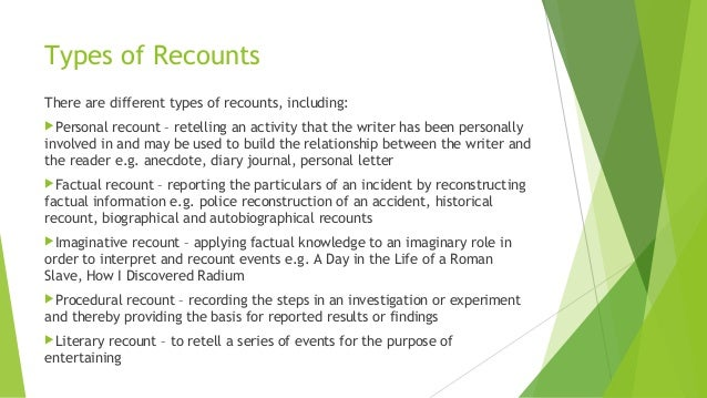 personal recounts a day in the Writing : personal recounts your turn what is your favourite day read about some favourite days and post a comment below to tell us about your favourite day 266.