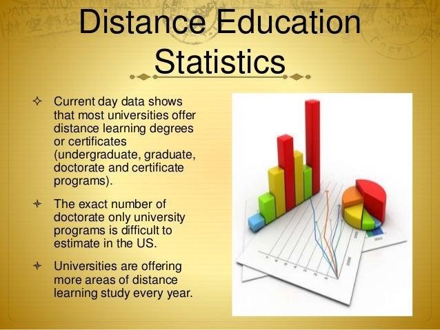 Madras University Distance Education Brief Information