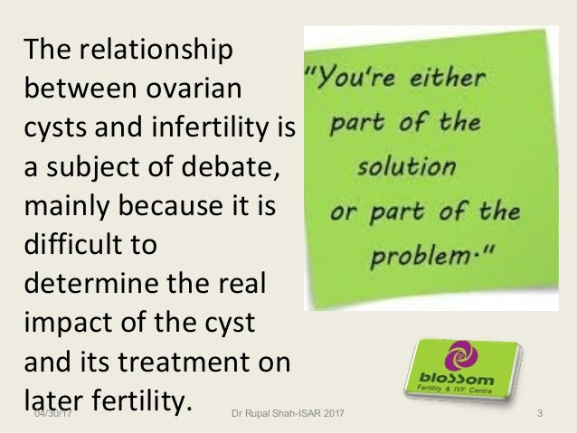 ovarian cysts essay View and download ovarian cancer essays examples also discover topics, titles, outlines, thesis statements, and conclusions for your ovarian cancer essay.