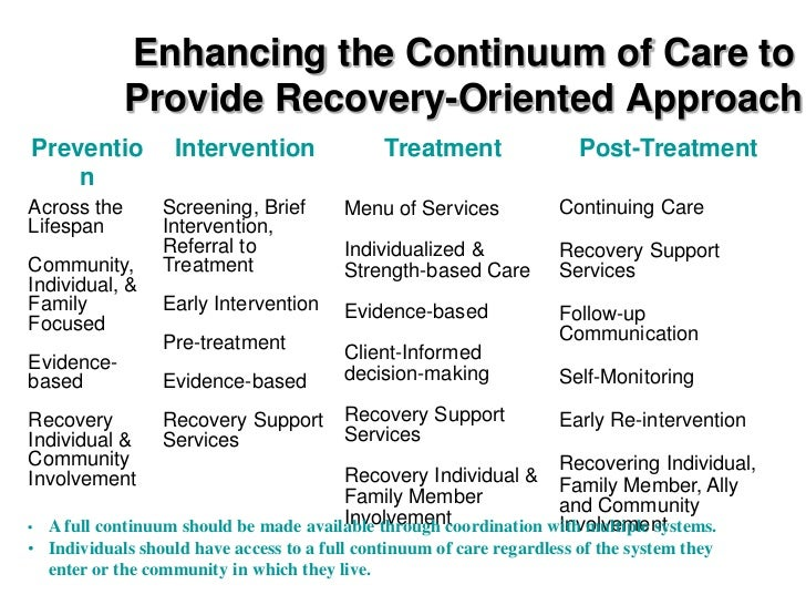 Recovery Oriented Systems Of Care And Peer Led Services
