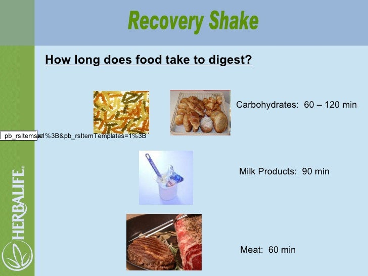 How long does food take to digest? Carbohydrates:  60 – 120 min Milk Products:  90 min Meat:  60 min Recovery Shake