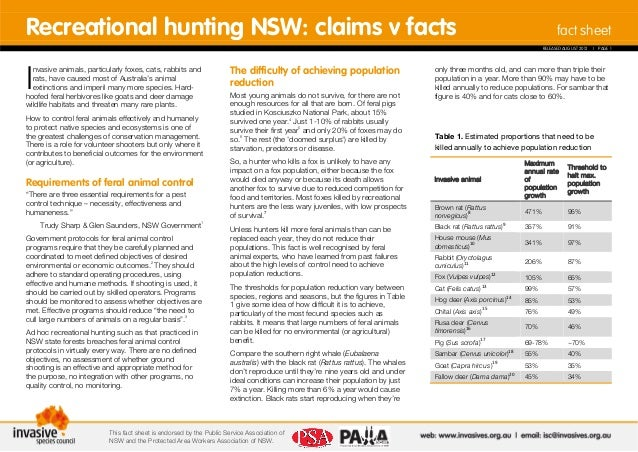 Recreational hunting NSW: claims v facts                                                                                  ...