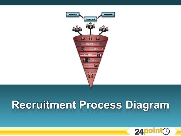 Recruiting process diagram for powerpoint a recruitment process diagram shows the various stages or rounds of selection that candidates will ccuart Choice Image