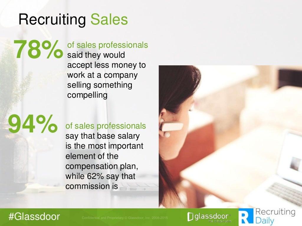 #Glassdoor 78% 94% of sales