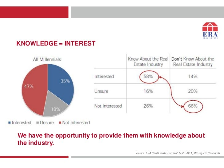 KNOWLEDGE = INTERESTWe have the opportunity to provide them with knowledge aboutthe industry.                             ...