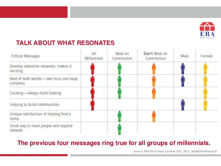 TALK ABOUT WHAT RESONATESThe previous four messages ring true for all groups of millennials.                              ...