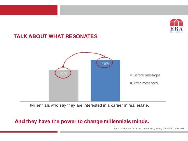 TALK ABOUT WHAT RESONATES      Millennials who say they are interested in a career in real estate.And they have the power ...