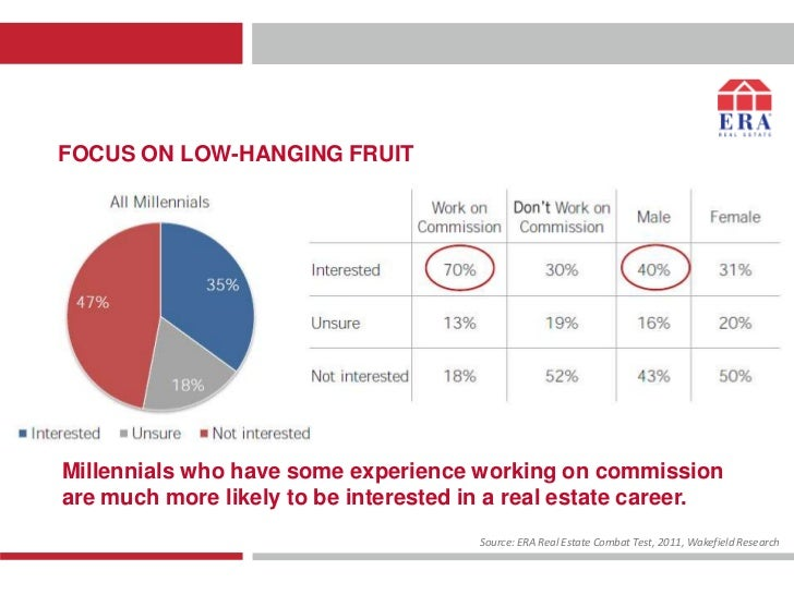 FOCUS ON LOW-HANGING FRUITMillennials who have some experience working on commissionare much more likely to be interested ...