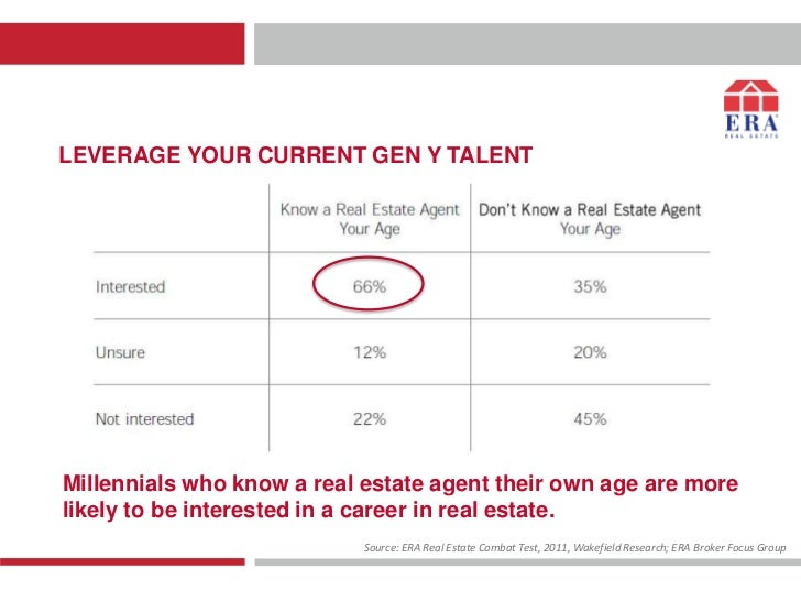 LEVERAGE YOUR CURRENT GEN Y TALENTMillennials who know a real estate agent their own age are morelikely to be interested i...