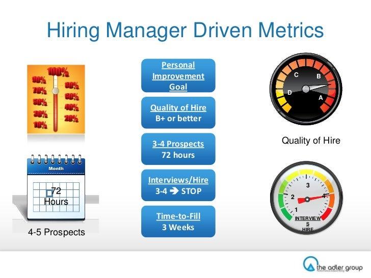 Hiring Manager Driven Metrics                    Personal                   Think                  Improvement            ...