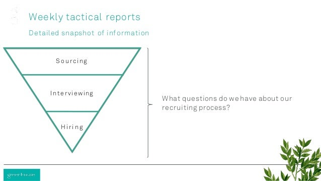I nte rvi ewing S o urci ng Hi ri ng What questions do we have about our recruiting process? Number of QCs Weekly tactical...