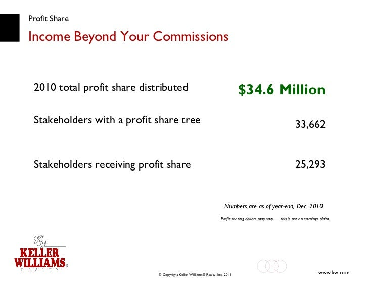 Profit Share Income Beyond Your Commissions Numbers are as of year-end, Dec. 2010 Profit sharing dollars may vary — this i...