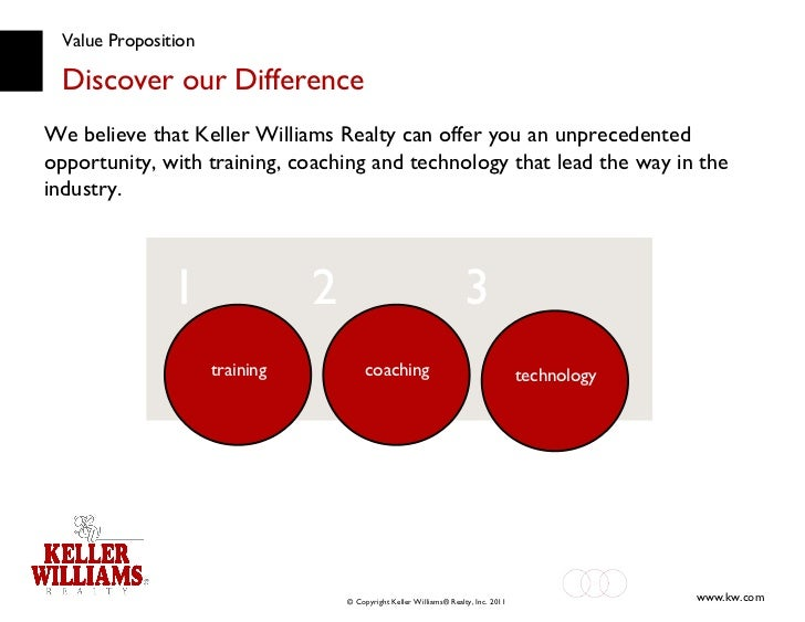 Value Proposition Discover our Difference We believe that Keller Williams Realty can offer you an unprecedented opportunit...
