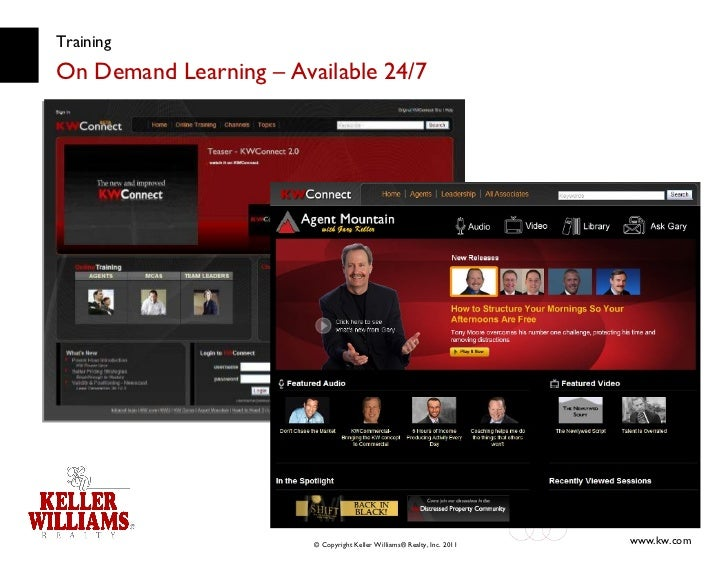 Training On Demand Learning – Available 24/7