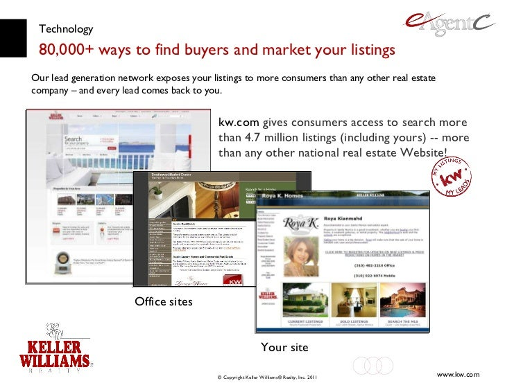 Technology 80,000+ ways to find buyers and market your listings kw.com  gives consumers access to search more than 4.7 mil...