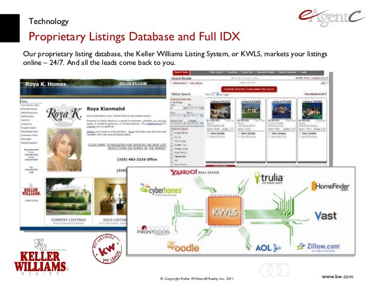 Technology Proprietary Listings Database and Full IDX Our proprietary listing database, the Keller Williams Listing System...