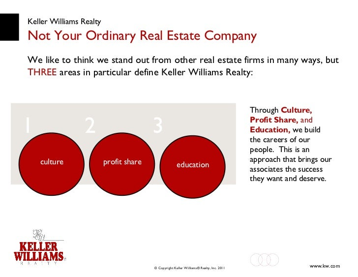 Keller Williams Realty Not Your Ordinary Real Estate Company We like to think we stand out from other real estate firms in...