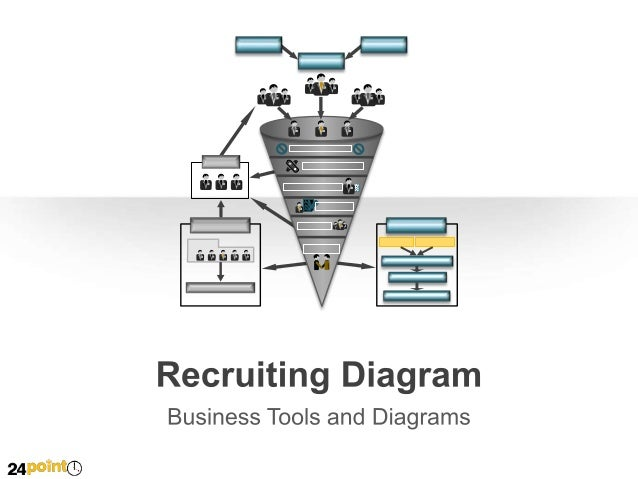 Recruiting Diagram