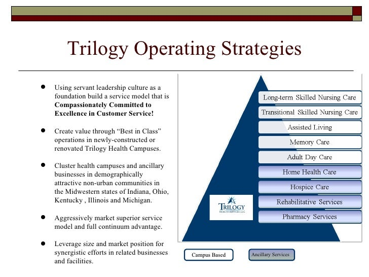 supermarket operation strategies Level of the total operation operations strategy is different from operations management level of strategy market requirements and operations resources.