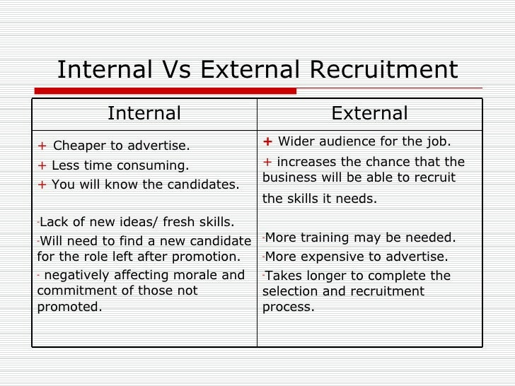 survey questionnaire s on recruitment and selection The questionnaire was adapted from the price waterhouse cranfield project on hrm in europefindings – there is some evidential support for the influence of the egyptian national context upon.
