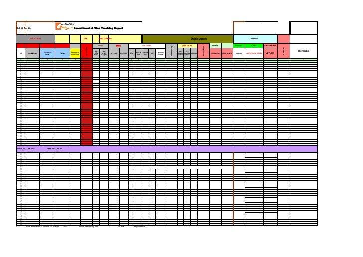 G.C.C Agility                                                         Recruitment & Visa Tracking Report                SE...