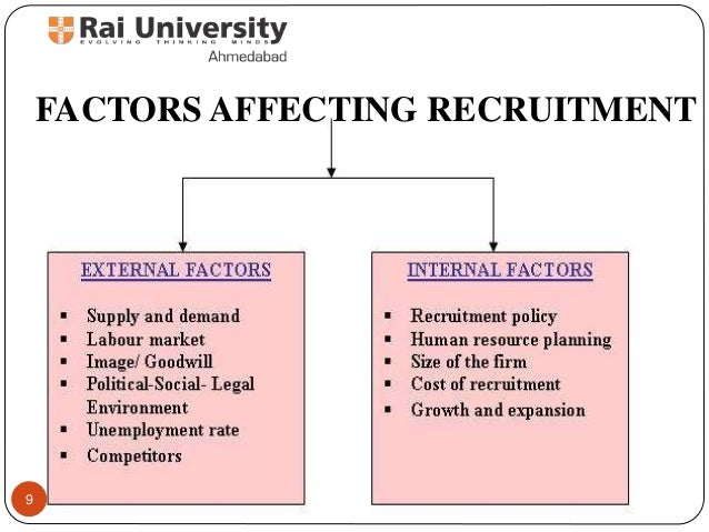what are the factors affecting recruitment