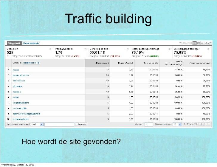 Traffic building                    Hoe wordt de site gevonden?  Wednesday, March 18, 2009