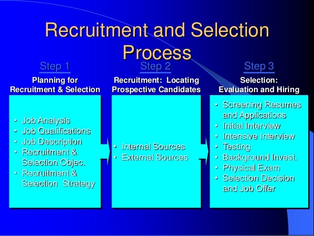 an evaluation of selection and recruitment process Recruitment and selection is the human resources function of identifying, attracting, screening and hiring the most qualified candidate for a job opening.