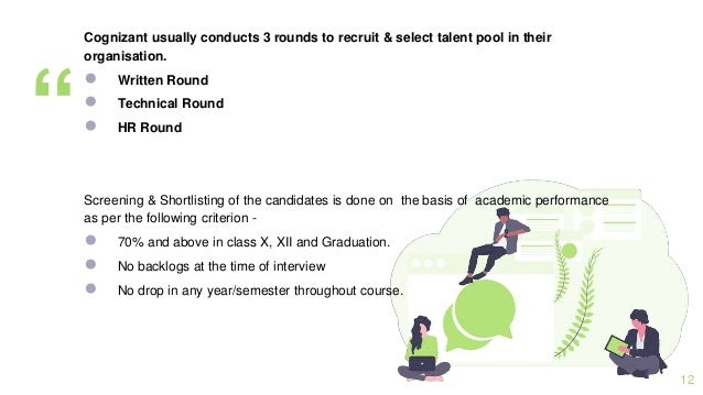 Recruitment and selection process in it industry