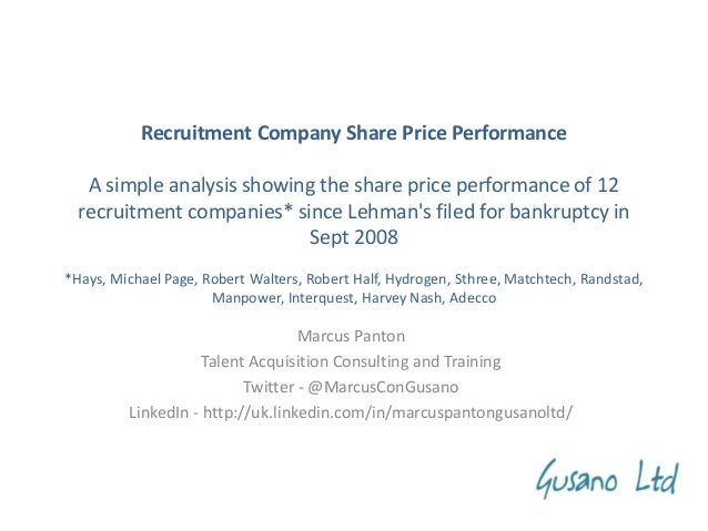 Recruitment Company Share Price Performance A simple analysis showing the share price performance of 12 recruitment compan...