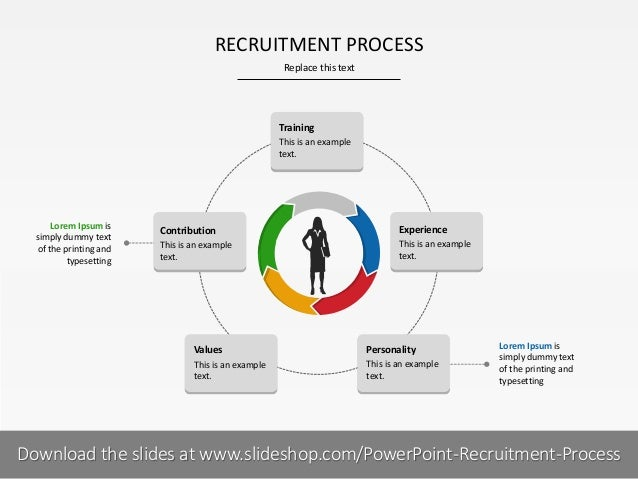 Replace this text 1 I RECRUITMENT PROCESS PRESENTER NAMECOMPANY NAME Training This is an example text. Experience This is ...
