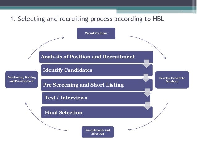 detailed knowledge of hbl bank Habib bank interview questions updated aug 8, 2018  do you have any blood relatives in hbl at any position  that test consisted of general knowledge, basic .