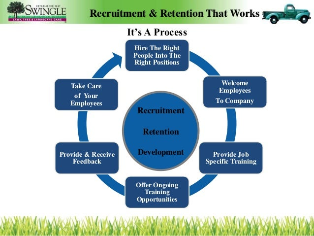 How to build a recruitment and retention program that works