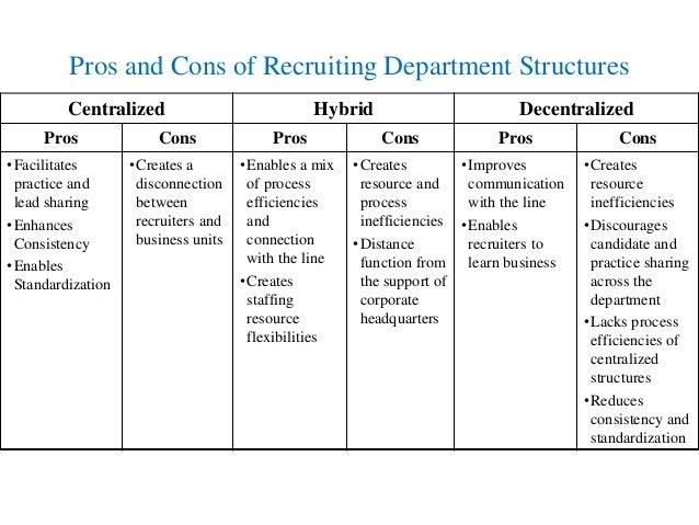 e recruitment practice pros vs cons
