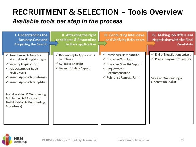 Recruitment And Selection HowToGuide