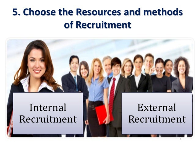 5. Choose the Resources and methods of Recruitment Internal Recruitment External Recruitment 13