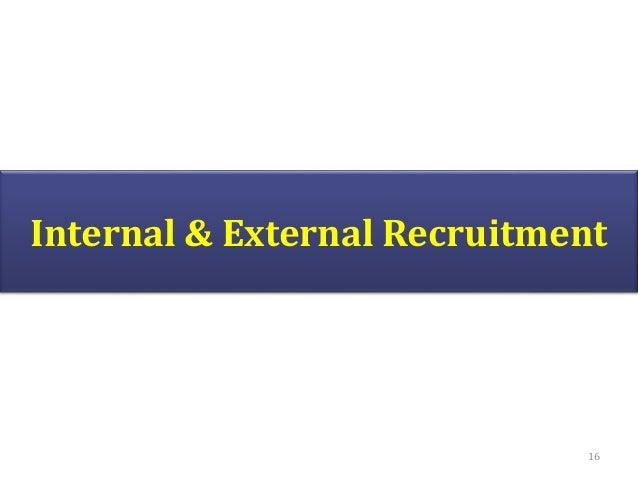 Internal & External Recruitment 16