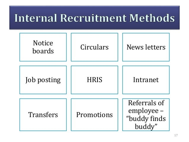 """Notice boards Circulars News letters Job posting HRIS Intranet Transfers Promotions Referrals of employee – """"buddy finds b..."""