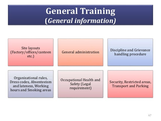 General Training (General information) Site layouts (Factory/offices/canteen etc.) General administration Discipline and G...