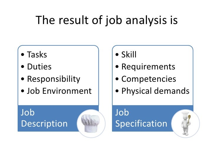 the principles of organizational psychology can be used in the recruitment process Chapter 19: i/o psychology industrial and organizational psychology study play industrial and organizational (i/o) psychology definition  recruitment process  -the i/o psychology approach to hiring is to use scientific principles to match the needs of the job to the ksaos of applicants.