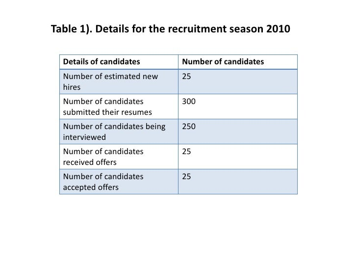 Table 1). Details for the recruitment season 2010<br />