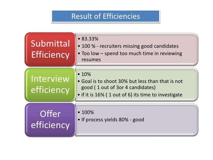 Result of Efficiencies<br />