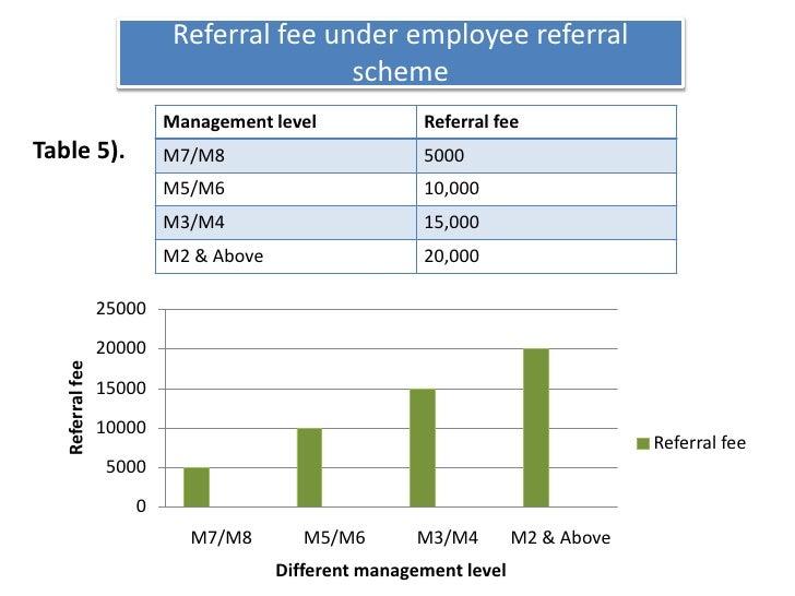 Recruitment selection process at tata teleservices for Tata motors recruitment process
