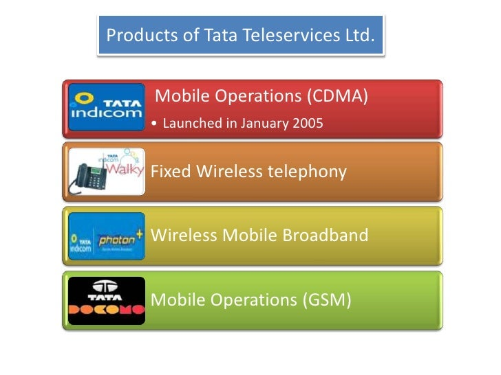 Products of Tata Teleservices Ltd.<br />