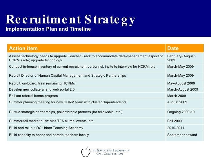 recruitment-strategy-20-728.jpg?cb=1258005605