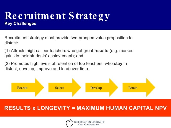 recruitment strategy of dell A recruitment strategy is defined as a written document that outlines the organizational approach to find and hire new staffs or employees for the organization.