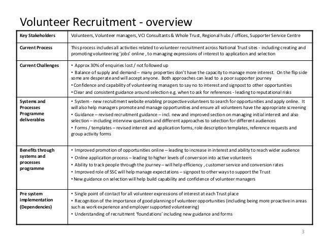 Recruitment walkthrough vci consultants v2