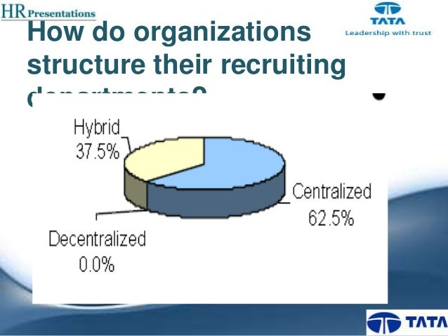 recrutment and selection in a manufacturing Key goals and objectives of the recruitment coe the recruitment and selection goals should be always based on the general objectives of the recruitment process.